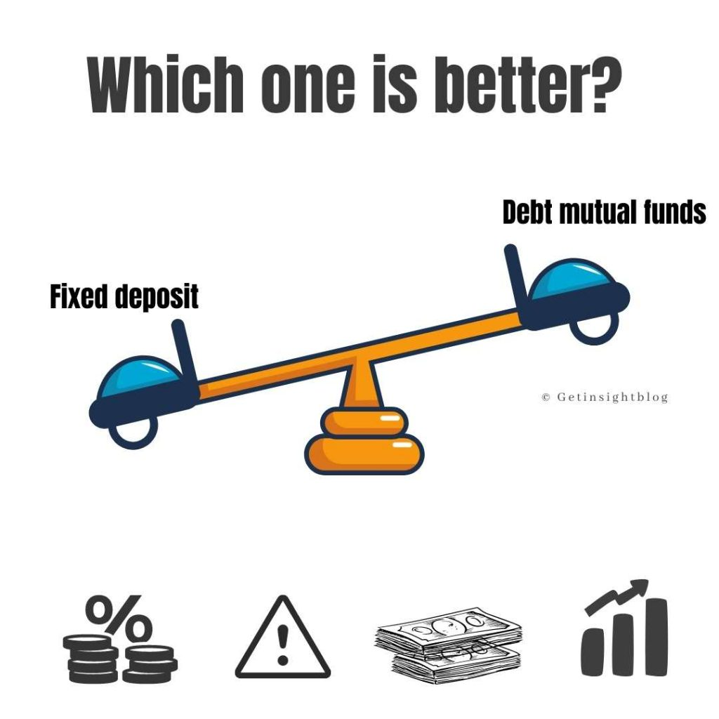 Debt mutual funds or fixed deposits; different factors
